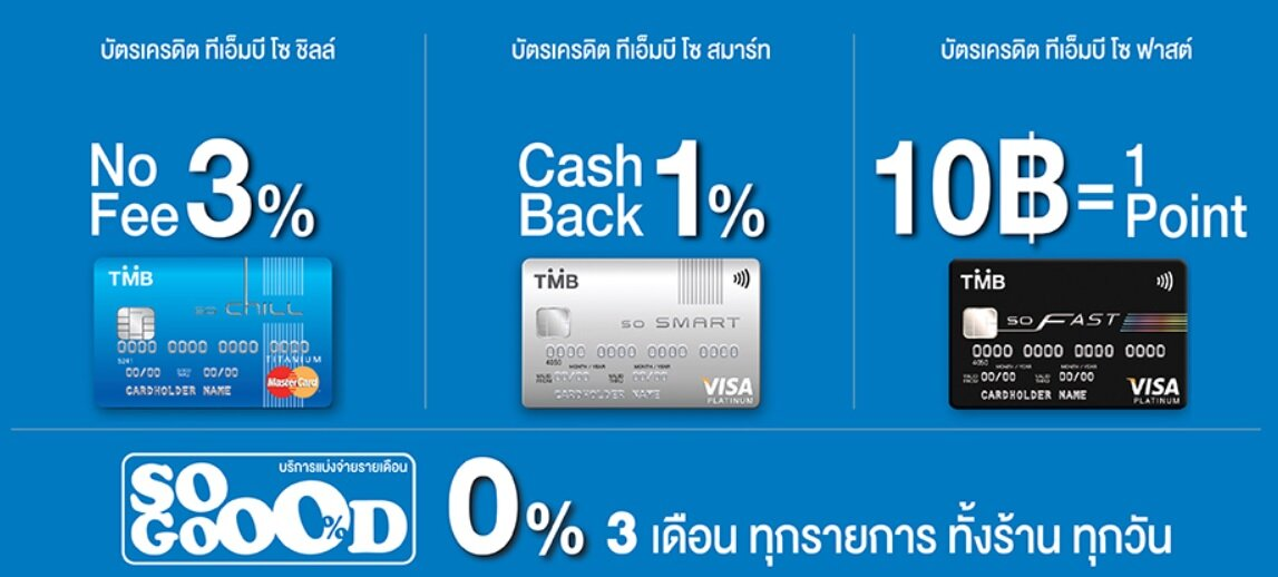 สมัครบัตรเครดิต TMB